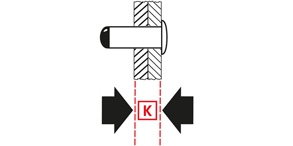 Correct clamping length of riveting materials
